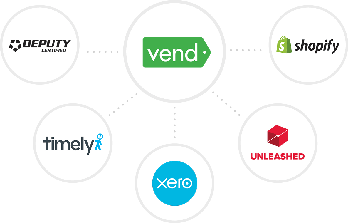 Vend POS API - connect Xero, Shopify, Deputy, Timely, Unleashed