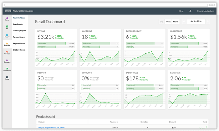 Vend Reporting Dashboard