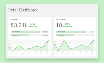 Screenshot of the Vend reporting dashboard