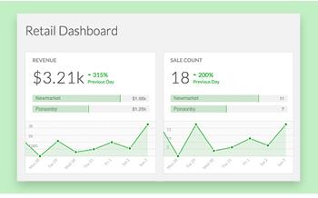 Screenshot of the Vend reporting dashboard